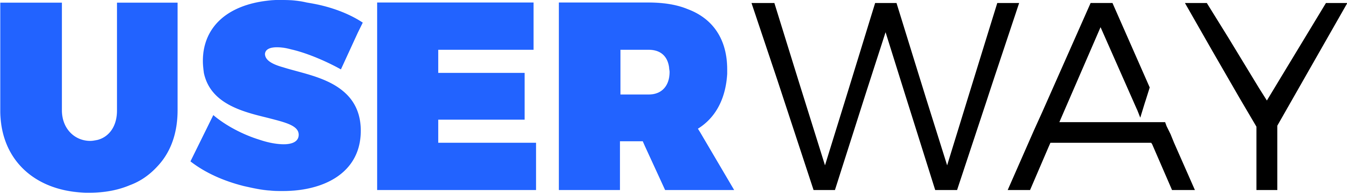 userway logo